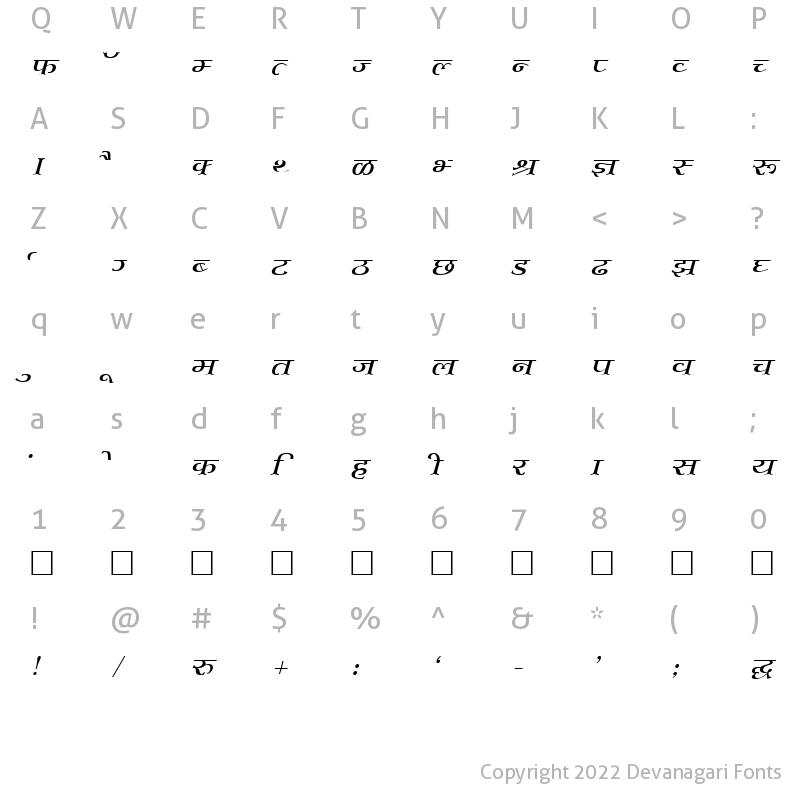 Character Map of Kruti Dev 702 Normal