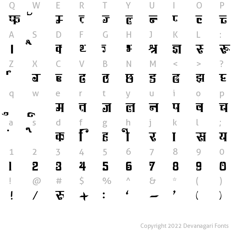 Character Map of Kruti Dev Display 460